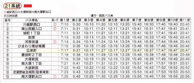 21系統 川越駅西口