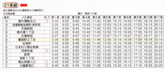 21系統 南大塚駅北口